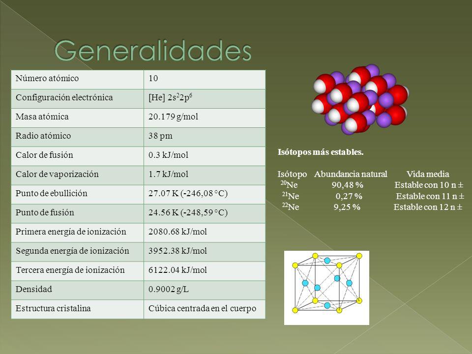 Número atómico10 Configuración electrónica[He] 2s 2 2p 6 Masa atómica20.179 g/mol Radio atómico38 pm Calor de fusión0.3 kJ/mol Calor de vaporización1.7 kJ/mol Punto de ebullición27.07 K (-246,08 °C) Punto de fusión24.56 K (-248,59 °C) Primera energía de ionización2080.68 kJ/mol Segunda energía de ionización3952.38 kJ/mol Tercera energía de ionización6122.04 kJ/mol Densidad0.9002 g/L Estructura cristalinaCúbica centrada en el cuerpo Isótopos más estables.