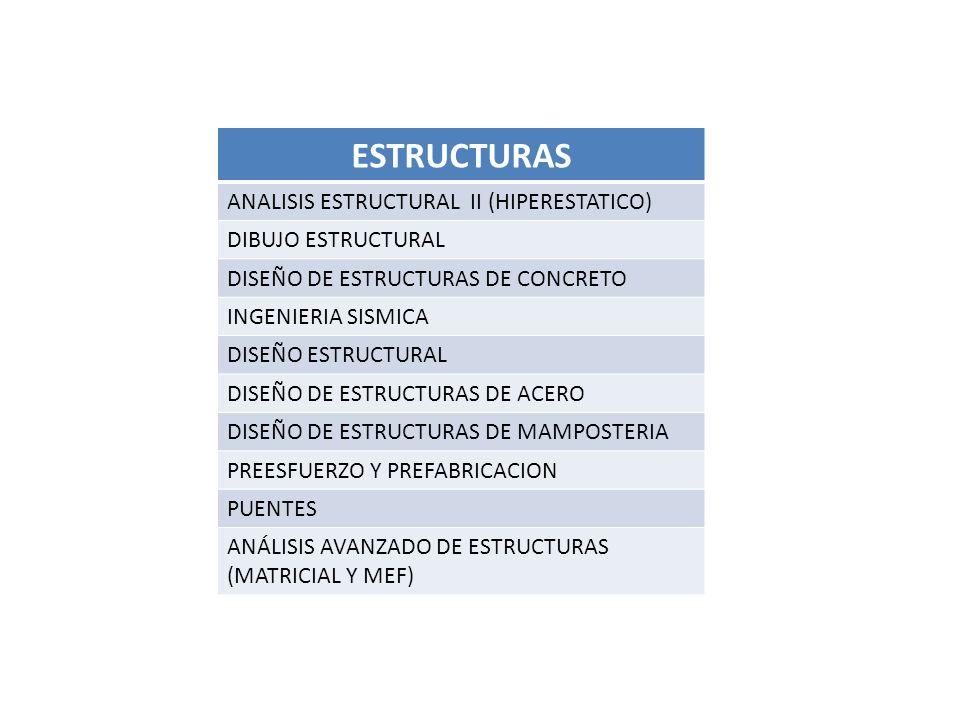 ESTRUCTURAS ANALISIS ESTRUCTURAL II (HIPERESTATICO) DIBUJO ESTRUCTURAL DISEÑO DE ESTRUCTURAS DE CONCRETO INGENIERIA SISMICA DISEÑO ESTRUCTURAL DISEÑO DE ESTRUCTURAS DE ACERO DISEÑO DE ESTRUCTURAS DE MAMPOSTERIA PREESFUERZO Y PREFABRICACION PUENTES ANÁLISIS AVANZADO DE ESTRUCTURAS (MATRICIAL Y MEF) ESTRUCTURAS ANALISIS ESTRUCTURAL II (HIPERESTATICO) DIBUJO ESTRUCTURAL DISEÑO DE ESTRUCTURAS DE CONCRETO INGENIERIA SISMICA DISEÑO ESTRUCTURAL DISEÑO DE ESTRUCTURAS DE ACERO DISEÑO DE ESTRUCTURAS DE MAMPOSTERIA PREESFUERZO Y PREFABRICACION PUENTES ANÁLISIS AVANZADO DE ESTRUCTURAS (MATRICIAL Y MEF)