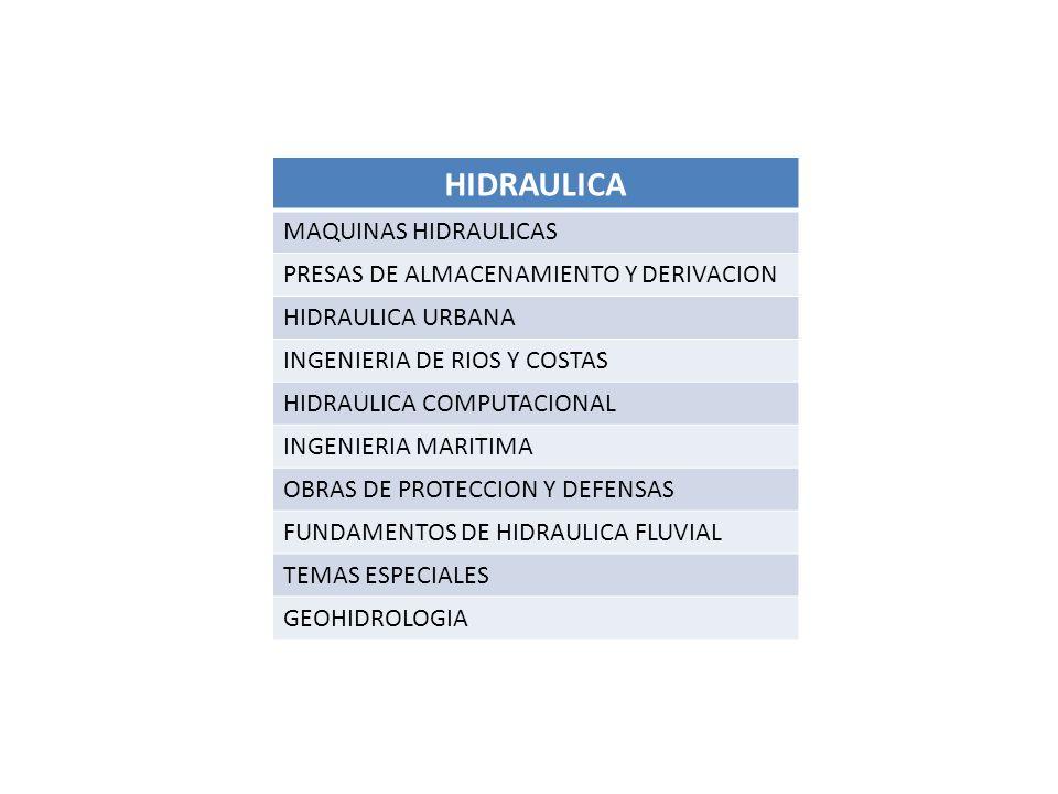 HIDRAULICA MAQUINAS HIDRAULICAS PRESAS DE ALMACENAMIENTO Y DERIVACION HIDRAULICA URBANA INGENIERIA DE RIOS Y COSTAS HIDRAULICA COMPUTACIONAL INGENIERIA MARITIMA OBRAS DE PROTECCION Y DEFENSAS FUNDAMENTOS DE HIDRAULICA FLUVIAL TEMAS ESPECIALES GEOHIDROLOGIA