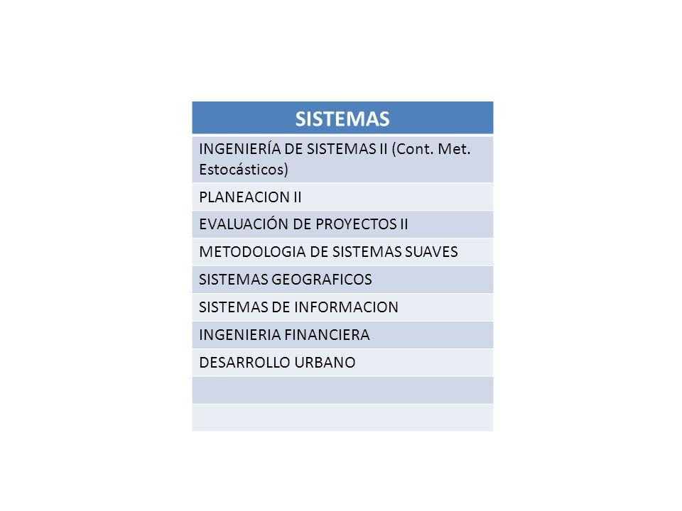 SISTEMAS INGENIERÍA DE SISTEMAS II (Cont.Met.