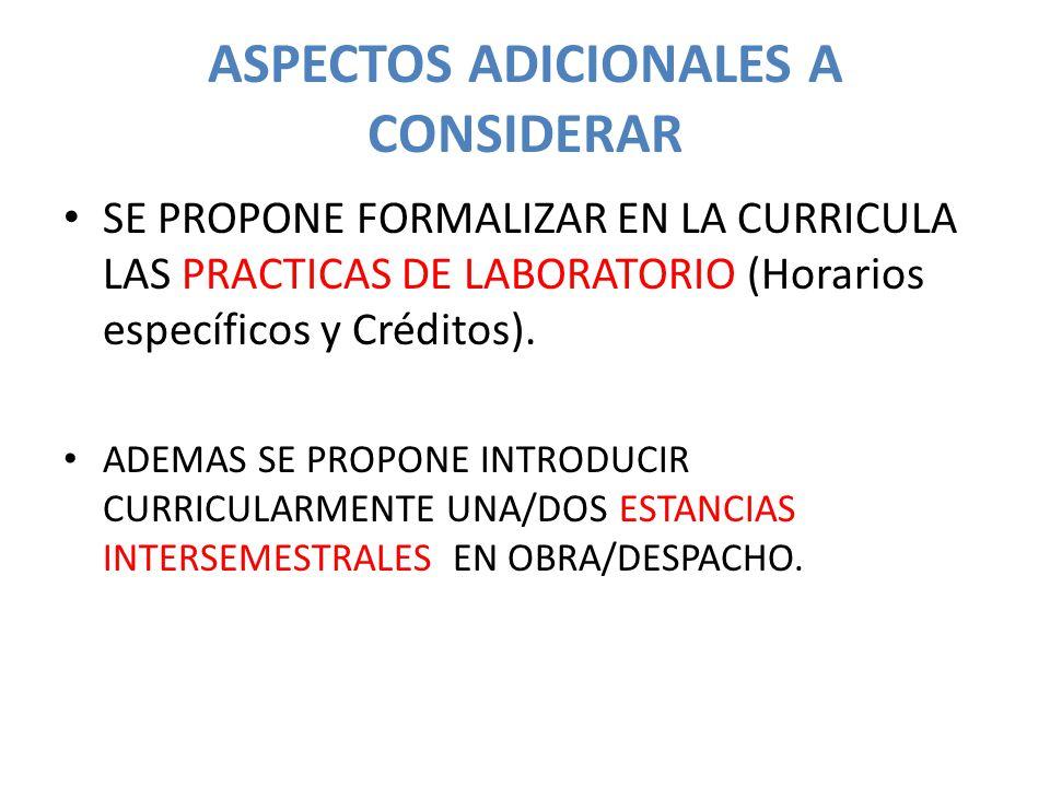 ASPECTOS ADICIONALES A CONSIDERAR SE PROPONE FORMALIZAR EN LA CURRICULA LAS PRACTICAS DE LABORATORIO (Horarios específicos y Créditos).