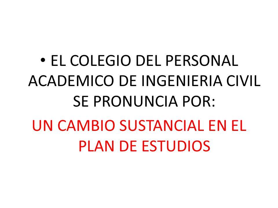 EL COLEGIO DEL PERSONAL ACADEMICO DE INGENIERIA CIVIL SE PRONUNCIA POR: UN CAMBIO SUSTANCIAL EN EL PLAN DE ESTUDIOS