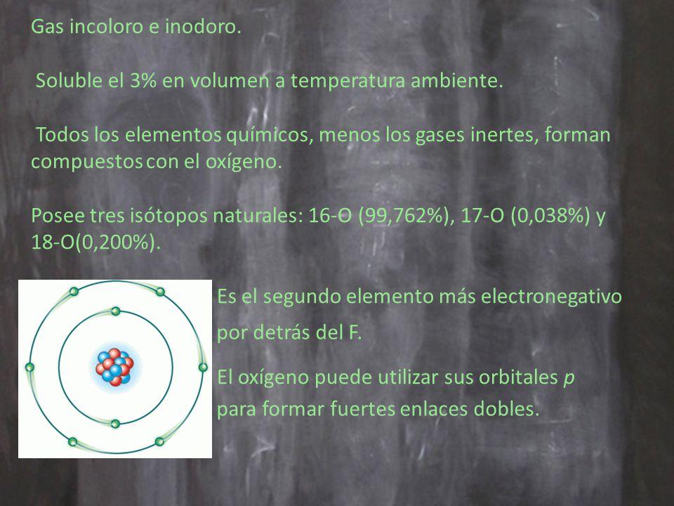 Gas incoloro e inodoro.Soluble el 3% en volumen a temperatura ambiente.