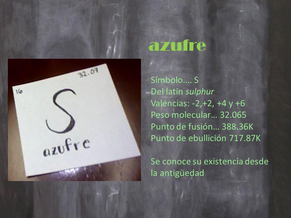 Polonio Numero atomico: 84 Masa atomica: 208.98 uma Electronegatividad: 2