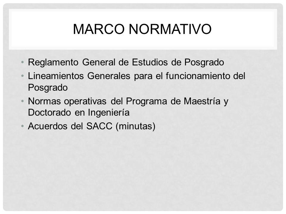 MARCO NORMATIVO Reglamento General de Estudios de Posgrado Lineamientos Generales para el funcionamiento del Posgrado Normas operativas del Programa d