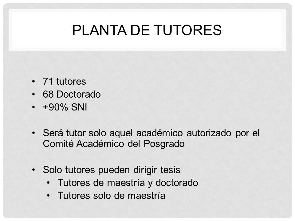 71 tutores 68 Doctorado +90% SNI Será tutor solo aquel académico autorizado por el Comité Académico del Posgrado Solo tutores pueden dirigir tesis Tut