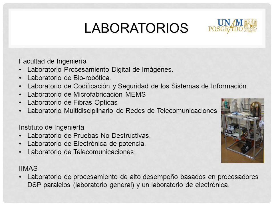 LABORATORIOS Facultad de Ingeniería Laboratorio Procesamiento Digital de Imágenes. Laboratorio de Bio-robótica. Laboratorio de Codificación y Segurida