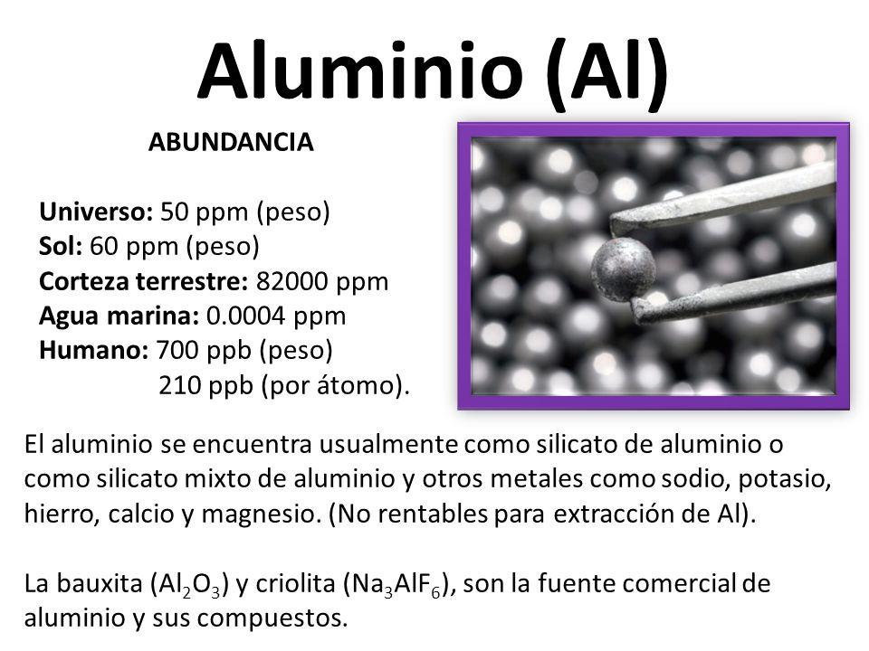 Aluminio (Al) ABUNDANCIA Universo: 50 ppm (peso) Sol: 60 ppm (peso) Corteza terrestre: 82000 ppm Agua marina: 0.0004 ppm Humano: 700 ppb (peso) 210 ppb (por átomo).