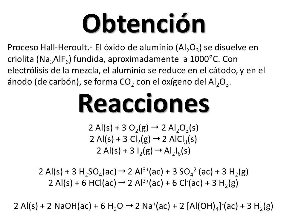 Obtención Reacciones 2 Al(s) + 3 O 2 (g) 2 Al 2 O 3 (s) 2 Al(s) + 3 Cl 2 (g) 2 AlCl 3 (s) 2 Al(s) + 3 I 2 (g) Al 2 I 6 (s) 2 Al(s) + 3 H 2 SO 4 (ac) 2 Al 3+ (ac) + 3 SO 4 2- (ac) + 3 H 2 (g) 2 Al(s) + 6 HCl(ac) 2 Al 3+ (ac) + 6 Cl - (ac) + 3 H 2 (g) 2 Al(s) + 2 NaOH(ac) + 6 H 2 O 2 Na + (ac) + 2 [Al(OH) 4 ] - (ac) + 3 H 2 (g) Proceso Hall-Heroult.- El óxido de aluminio (Al 2 O 3 ) se disuelve en criolita (Na 3 AlF 6 ) fundida, aproximadamente a 1000°C.