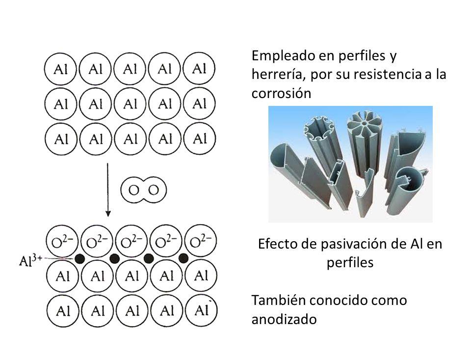 Empleado en perfiles y herrería, por su resistencia a la corrosión Efecto de pasivación de Al en perfiles También conocido como anodizado