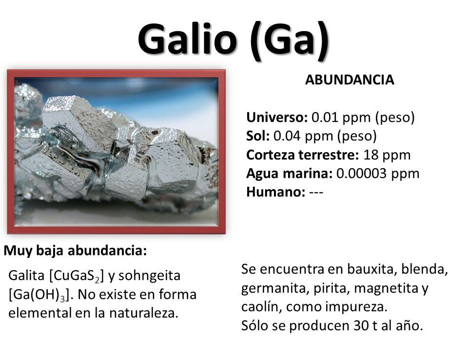 Galio (Ga) ABUNDANCIA Universo: 0.01 ppm (peso) Sol: 0.04 ppm (peso) Corteza terrestre: 18 ppm Agua marina: 0.00003 ppm Humano: --- Muy baja abundancia: Galita [CuGaS 2 ] y sohngeita [Ga(OH) 3 ].