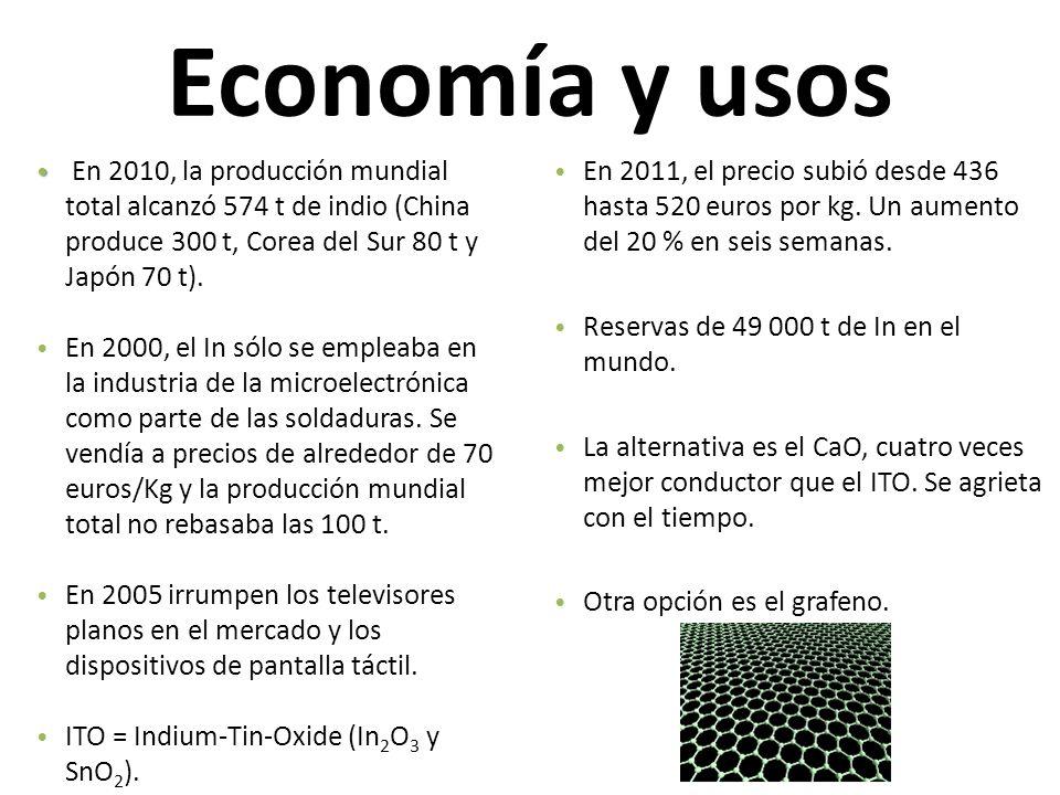 Economía y usos En 2011, el precio subió desde 436 hasta 520 euros por kg. Un aumento del 20 % en seis semanas. Reservas de 49 000 t de In en el mundo