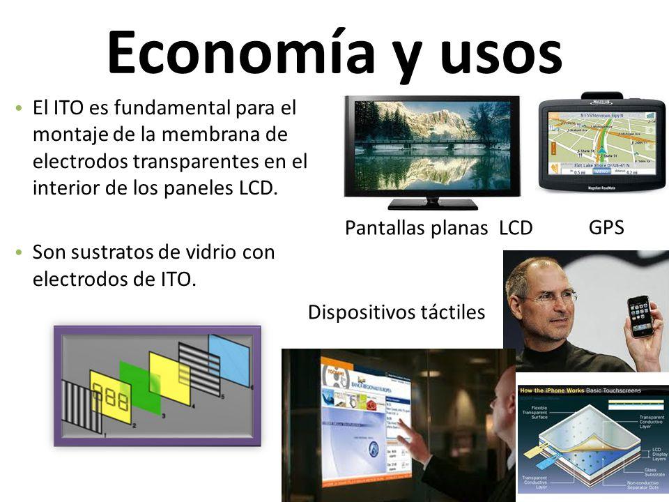 Economía y usos El ITO es fundamental para el montaje de la membrana de electrodos transparentes en el interior de los paneles LCD. Son sustratos de v