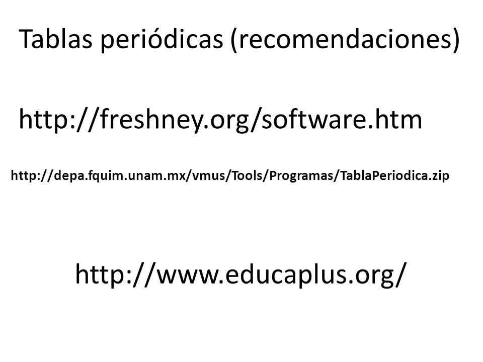 Tablas periódicas (recomendaciones) http://www.educaplus.org/ http://freshney.org/software.htm http://depa.fquim.unam.mx/vmus/Tools/Programas/TablaPeriodica.zip