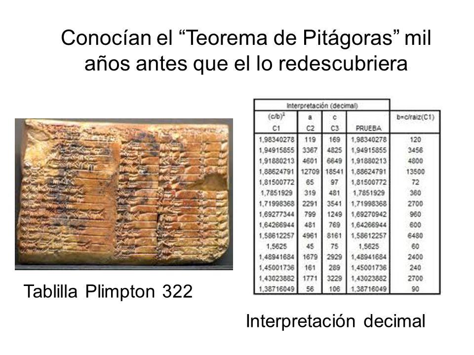 Conocían el Teorema de Pitágoras mil años antes que el lo redescubriera Tablilla Plimpton 322 Interpretación decimal