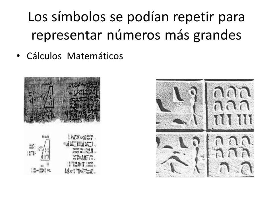 Los símbolos se podían repetir para representar números más grandes Cálculos Matemáticos