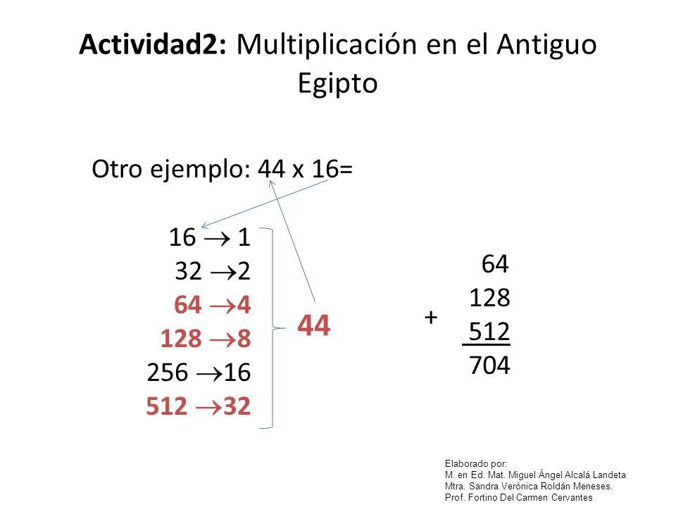 Elaborado por: M. en Ed. Mat. Miguel Ángel Alcalá Landeta Mtra. Sandra Verónica Roldán Meneses. Prof. Fortino Del Carmen Cervantes Actividad2: Multipl