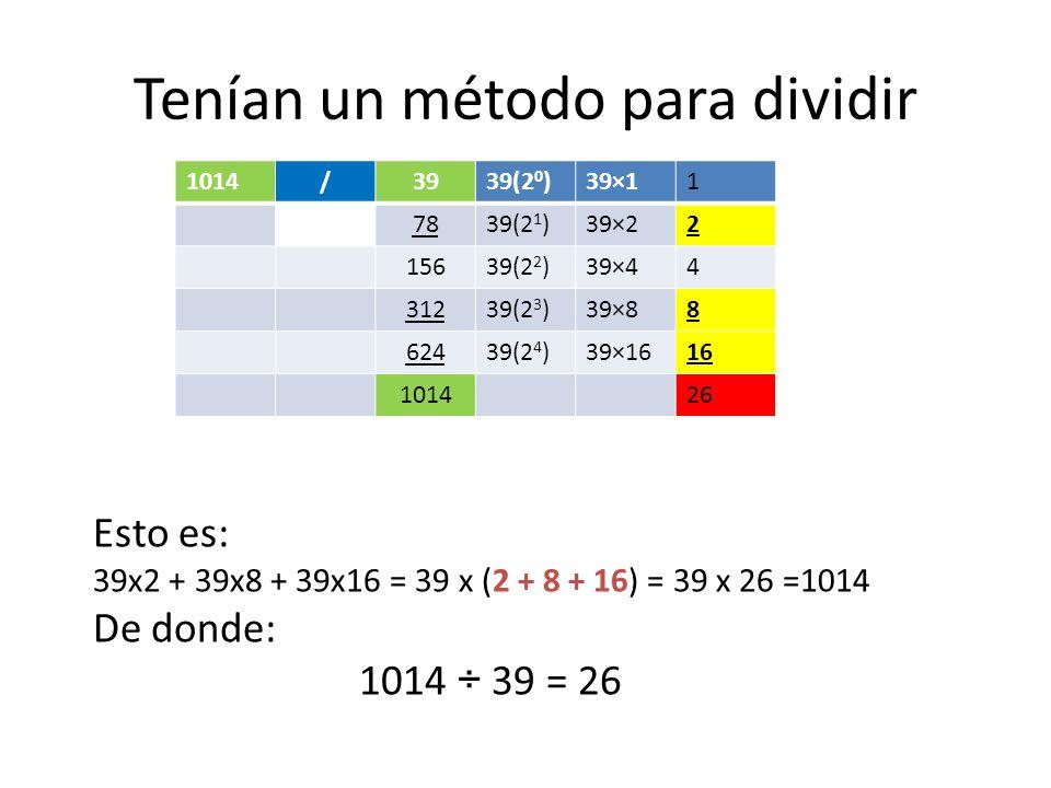 Tenían un método para dividir 1014/3939(2 0 )39×11 7839(2 1 )39×22 15639(2 2 )39×44 31239(2 3 )39×88 62439(2 4 )39×1616 101426 Esto es: 39x2 + 39x8 + 39x16 = 39 x (2 + 8 + 16) = 39 x 26 =1014 De donde: 1014 ÷ 39 = 26