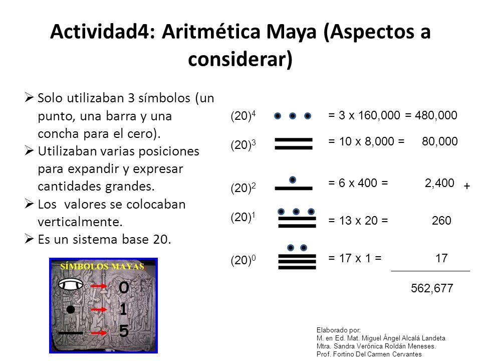 Elaborado por: M. en Ed. Mat. Miguel Ángel Alcalá Landeta Mtra. Sandra Verónica Roldán Meneses. Prof. Fortino Del Carmen Cervantes Actividad4: Aritmét