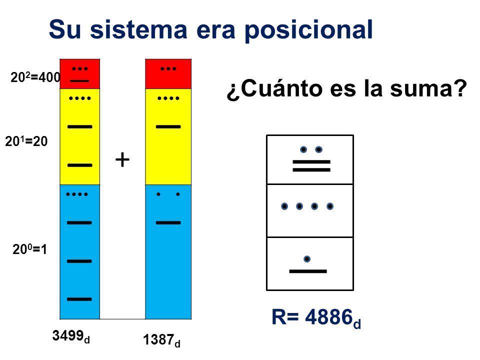 + Su sistema era posicional ¿Cuánto es la suma? R= 4886 d 20 0 =1 20 1 =20 20 2 =400 3499 d 1387 d