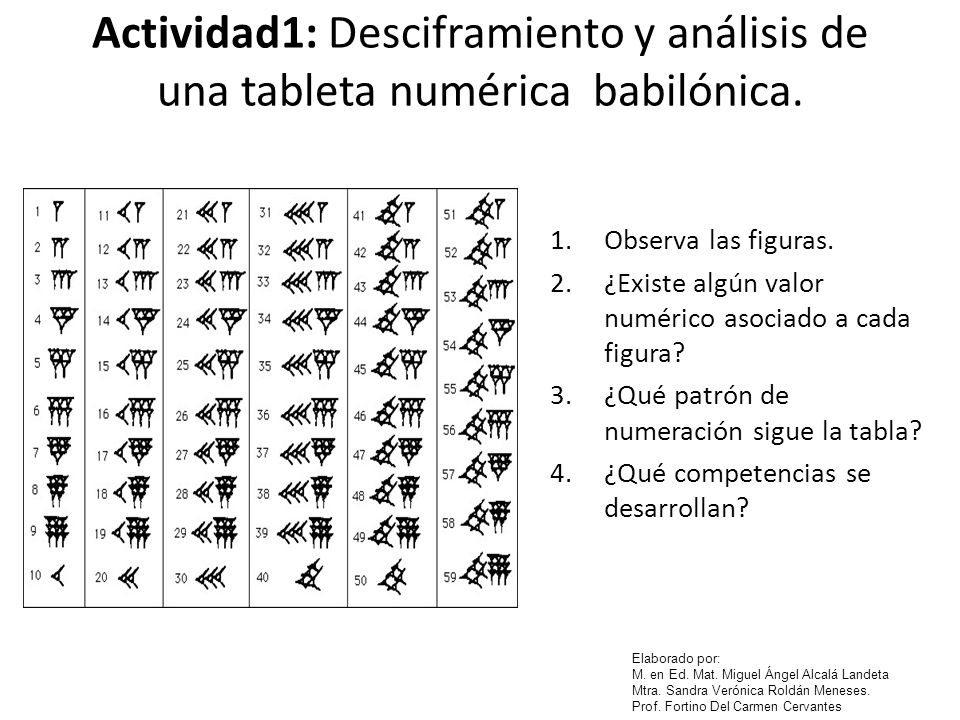 Elaborado por: M. en Ed. Mat. Miguel Ángel Alcalá Landeta Mtra. Sandra Verónica Roldán Meneses. Prof. Fortino Del Carmen Cervantes Actividad1: Descifr