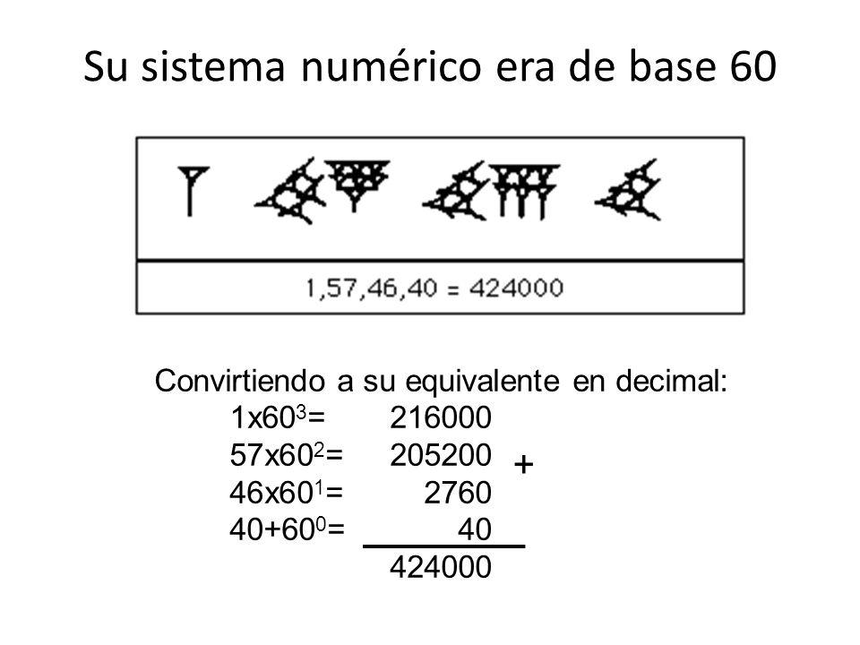 Su sistema numérico era de base 60 Convirtiendo a su equivalente en decimal: 1x60 3 =216000 57x60 2 =205200 46x60 1 =2760 40+60 0 =40 424000 +