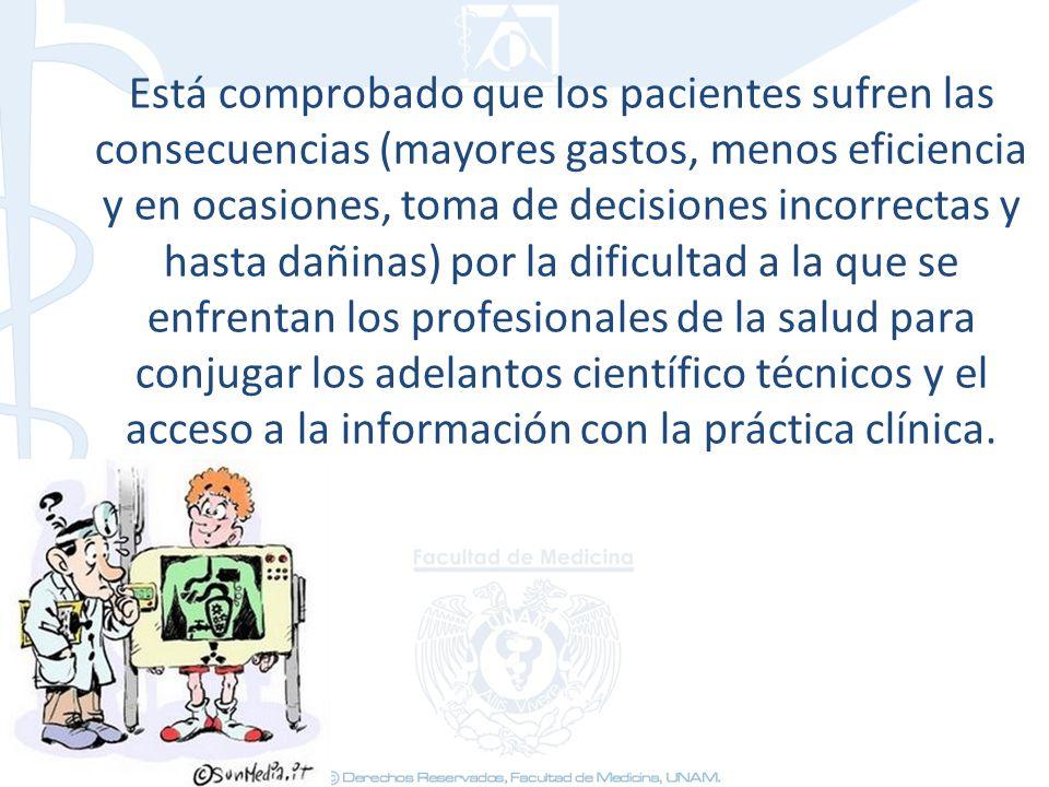 Está comprobado que los pacientes sufren las consecuencias (mayores gastos, menos eficiencia y en ocasiones, toma de decisiones incorrectas y hasta da