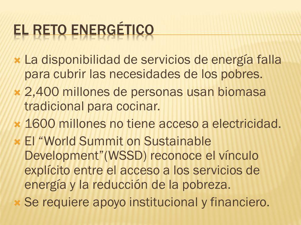 La disponibilidad de servicios de energía falla para cubrir las necesidades de los pobres.