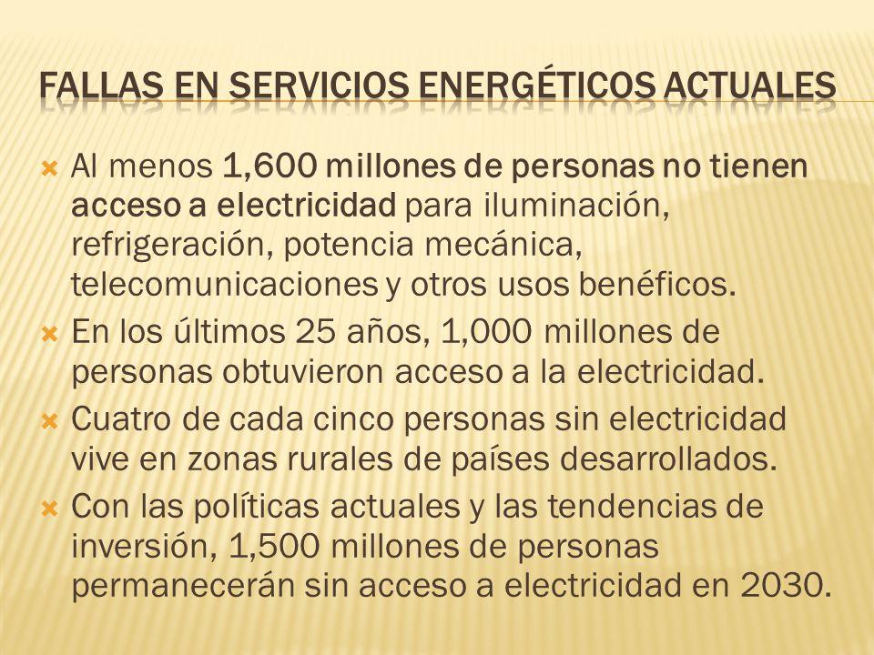 Al menos 1,600 millones de personas no tienen acceso a electricidad para iluminación, refrigeración, potencia mecánica, telecomunicaciones y otros usos benéficos.