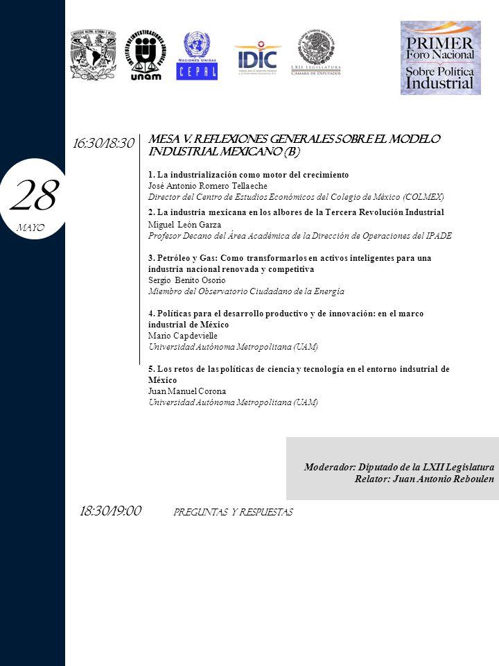 12:00/13:00 MESA VI.LA REALIDAD INDUSTRIAL EN MÉXICO: UNA OPINIÓN ECONÓMICO JURÍDICA 1.
