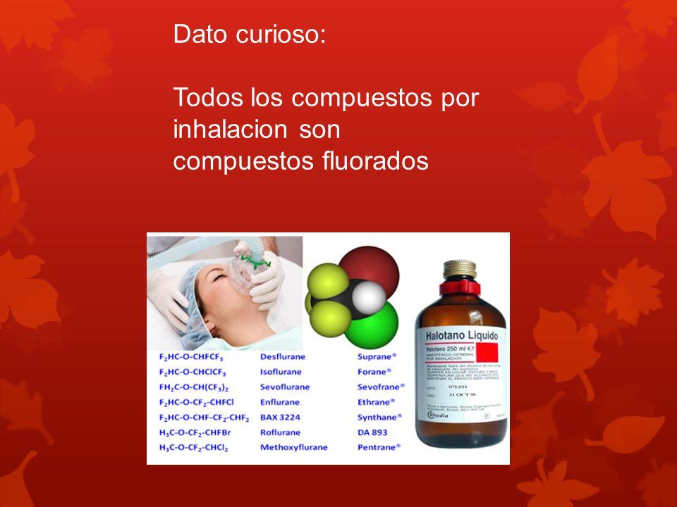 Dato curioso: Todos los compuestos por inhalacion son compuestos fluorados
