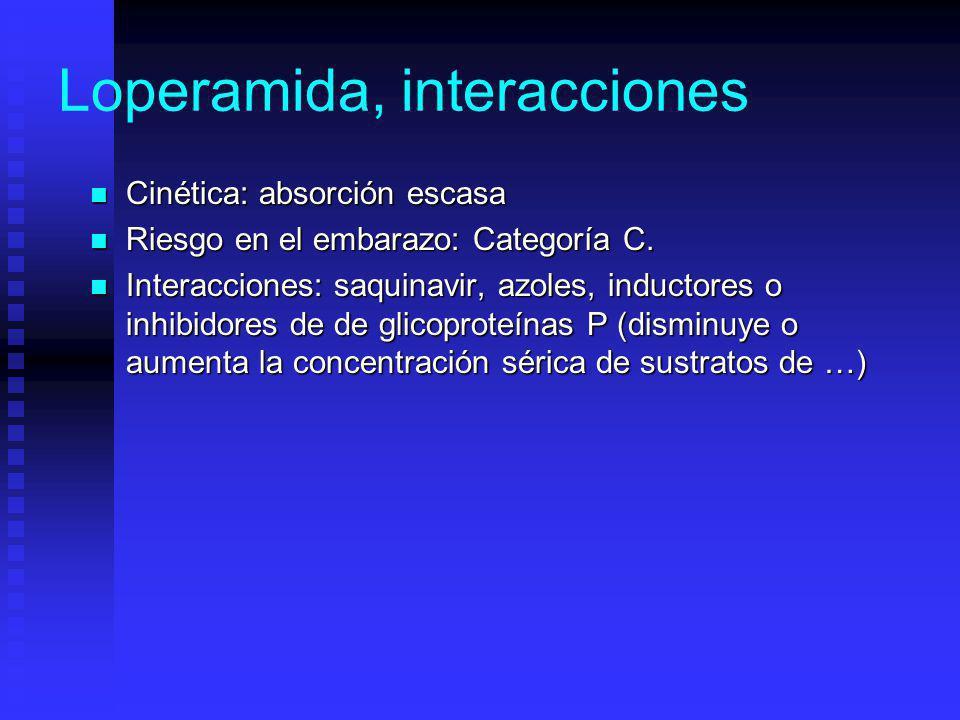 Loperamida, interacciones Cinética: absorción escasa Riesgo en el embarazo: Categoría C.