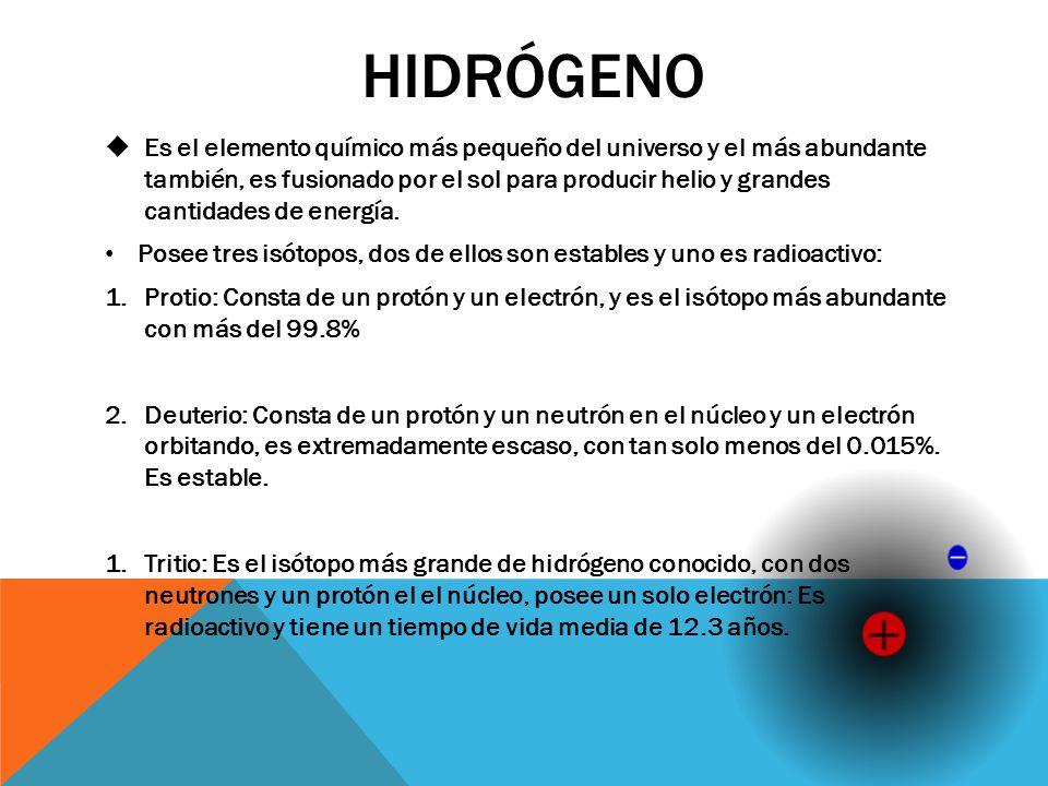 HIDRÓGENO Es el elemento químico más pequeño del universo y el más abundante también, es fusionado por el sol para producir helio y grandes cantidades
