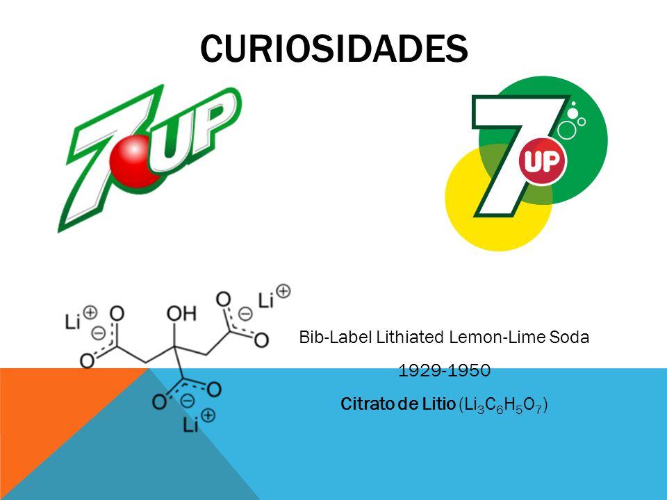 CURIOSIDADES Bib-Label Lithiated Lemon-Lime Soda 1929-1950 Citrato de Litio (Li 3 C 6 H 5 O 7 )