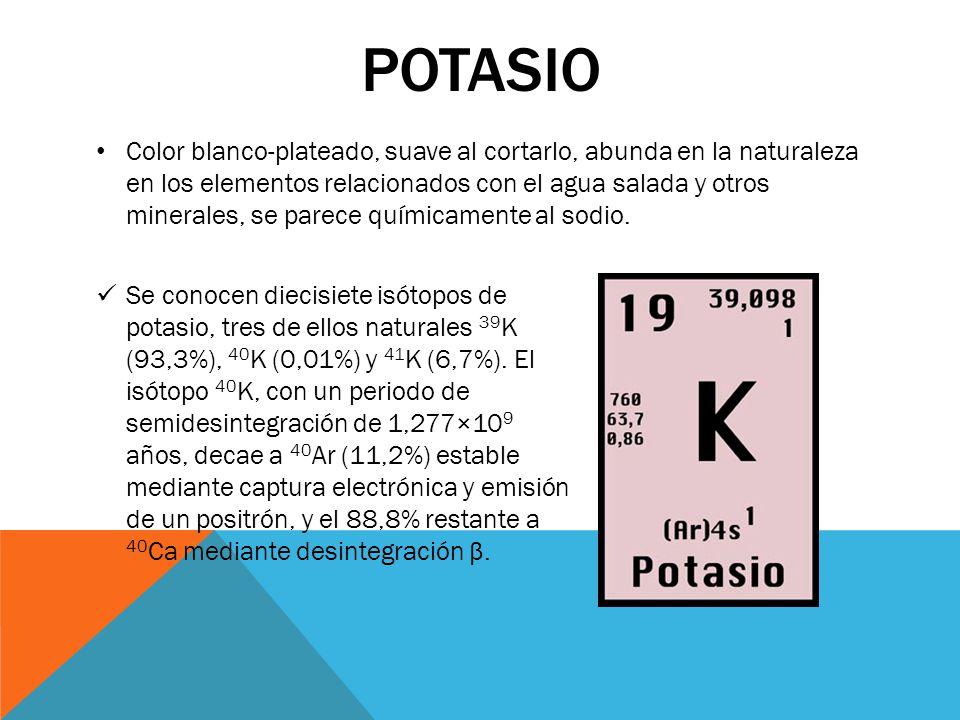 USOS Fertilizantes Pirotecnia. Fabricación de jabones. Fabricación de cristales.