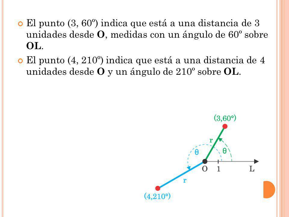 El punto (3, 60º) indica que está a una distancia de 3 unidades desde O, medidas con un ángulo de 60º sobre OL. El punto (4, 210º) indica que está a u