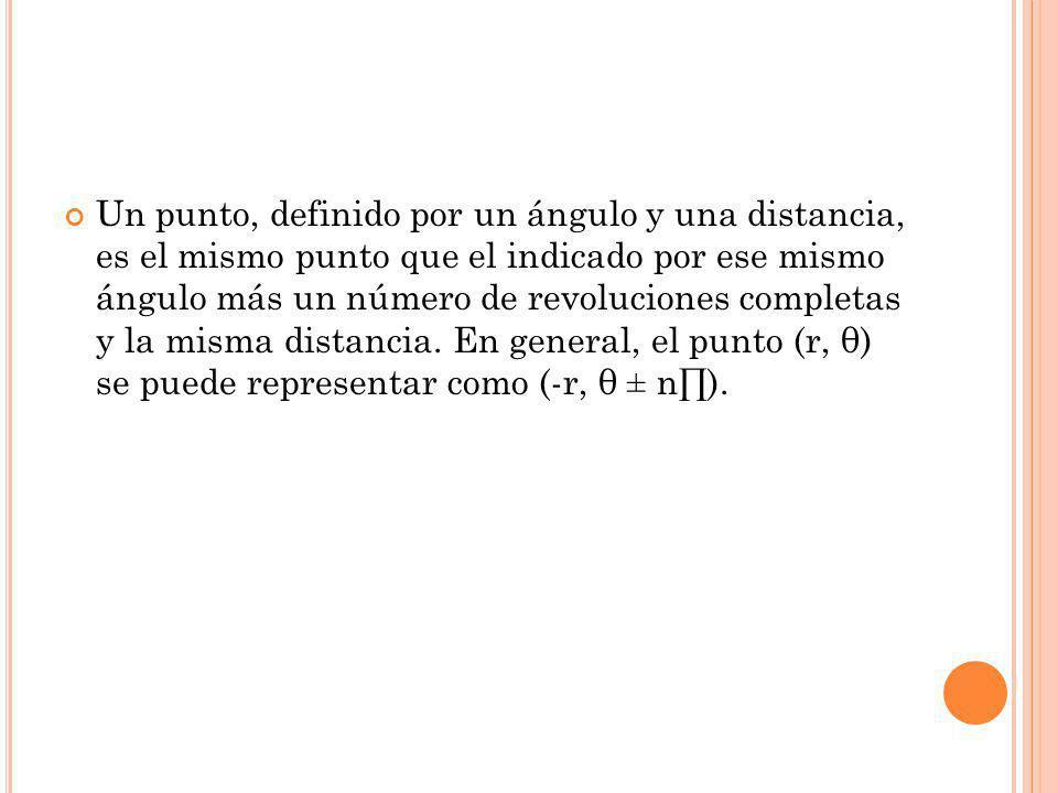Un punto, definido por un ángulo y una distancia, es el mismo punto que el indicado por ese mismo ángulo más un número de revoluciones completas y la misma distancia.