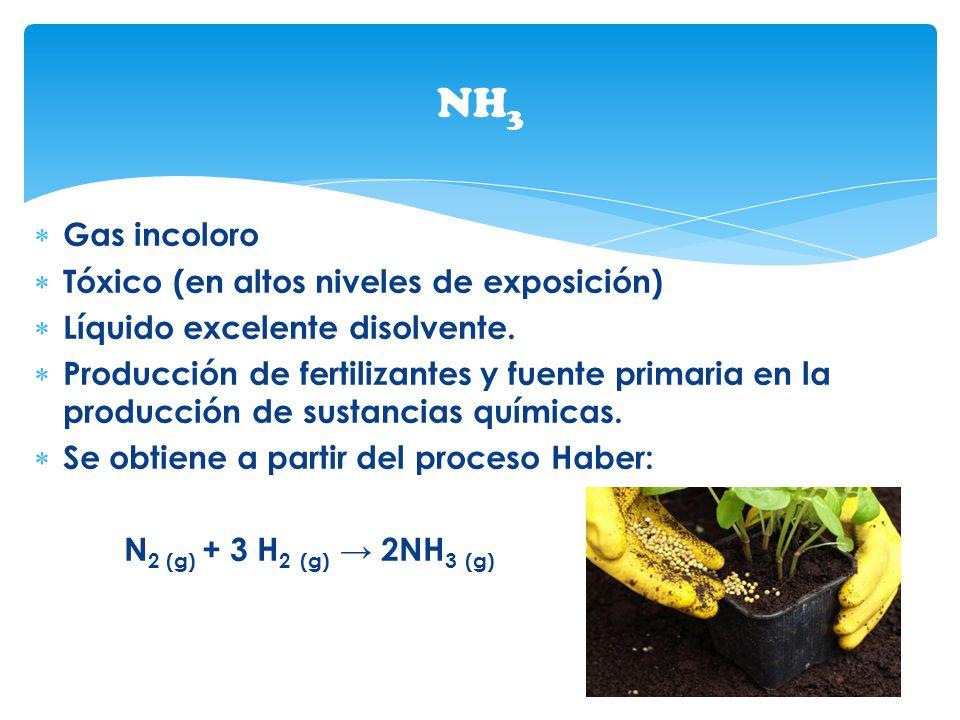 Gas incoloro Tóxico (en altos niveles de exposición) Líquido excelente disolvente. Producción de fertilizantes y fuente primaria en la producción de s