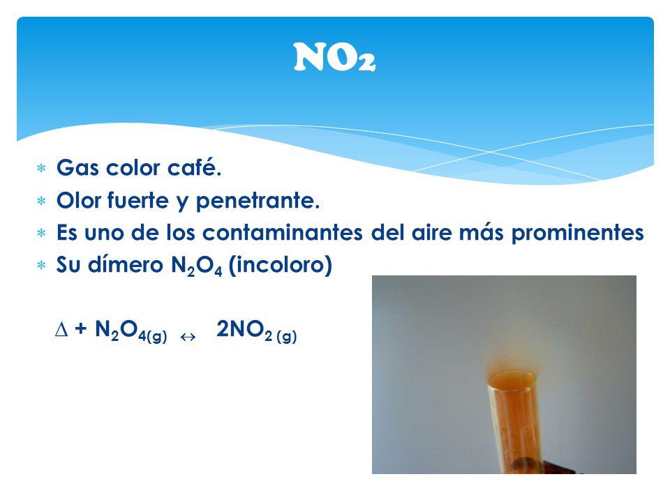 Gas color café. Olor fuerte y penetrante. Es uno de los contaminantes del aire más prominentes Su dímero N 2 O 4 (incoloro) + N 2 O 4(g) 2NO 2 (g) NO