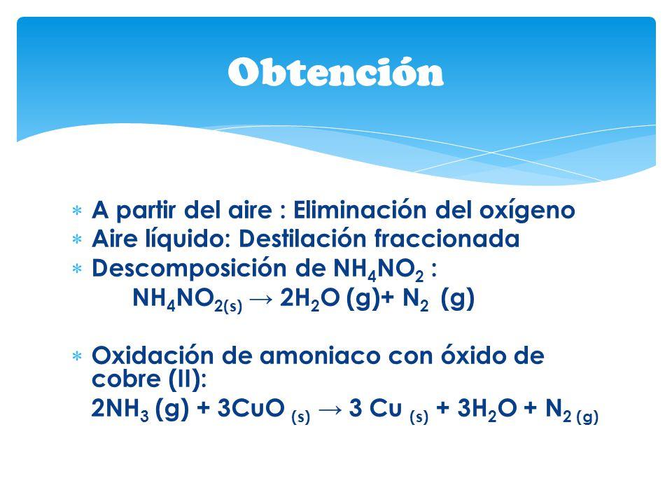 A partir del aire : Eliminación del oxígeno Aire líquido: Destilación fraccionada Descomposición de NH 4 NO 2 : NH 4 NO 2(s) 2H 2 O (g)+ N 2 (g) Oxida