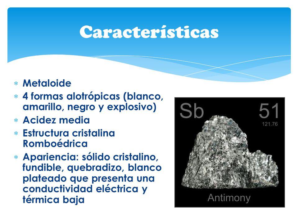 Metaloide 4 formas alotrópicas (blanco, amarillo, negro y explosivo) Acidez media Estructura cristalina Romboédrica Apariencia: sólido cristalino, fun