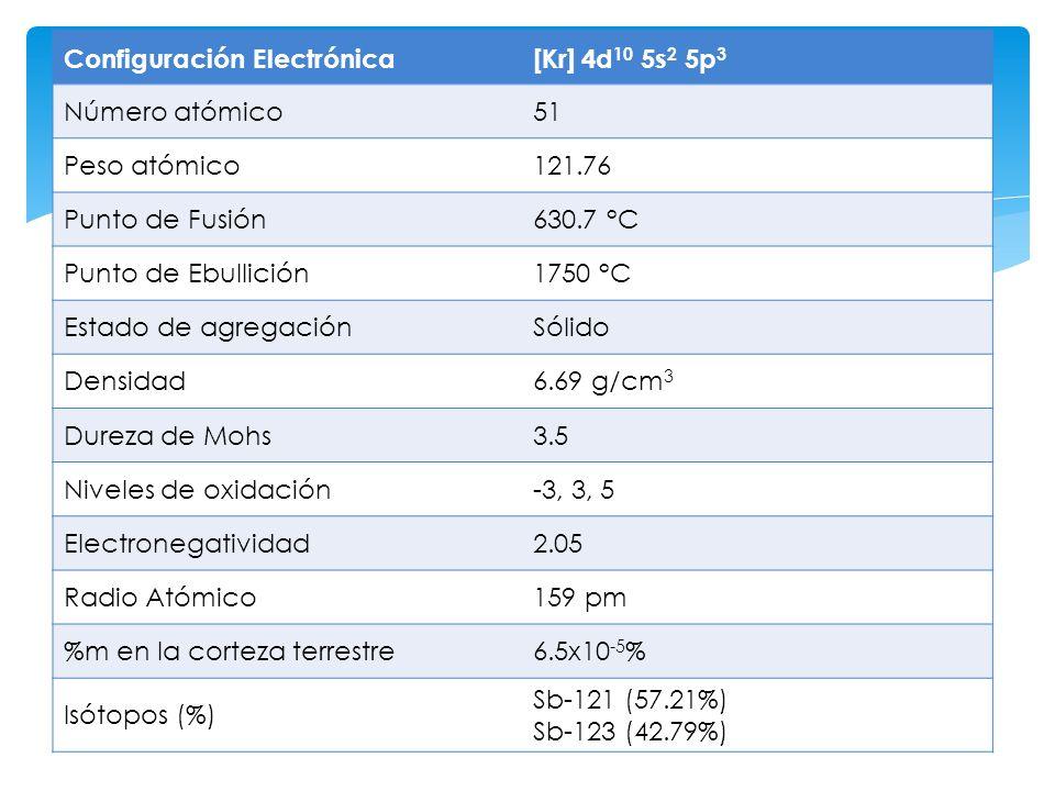 Configuración Electrónica[Kr] 4d 10 5s 2 5p 3 Número atómico51 Peso atómico121.76 Punto de Fusión630.7 °C Punto de Ebullición1750 °C Estado de agregac