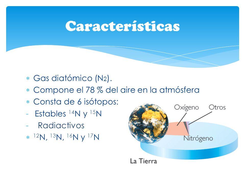 Gas diatómico (N 2 ). Compone el 78 % del aire en la atmósfera Consta de 6 isótopos: - Estables 14 N y 15 N - Radiactivos 12 N, 13 N, 16 N y 17 N Cara