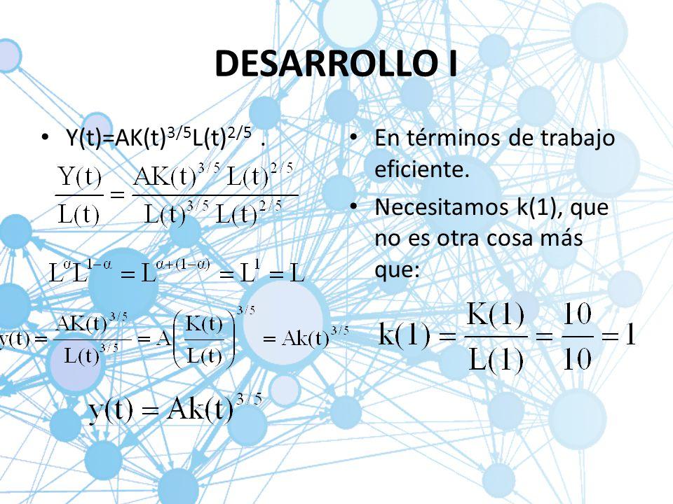 DESARROLLO I Y(t)=AK(t) 3/5 L(t) 2/5. En términos de trabajo eficiente. Necesitamos k(1), que no es otra cosa más que: