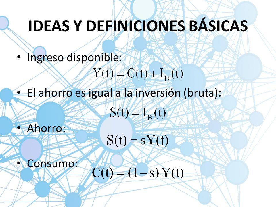 IDEAS Y DEFINICIONES BÁSICAS Ingreso disponible: El ahorro es igual a la inversión (bruta): Ahorro: Consumo: