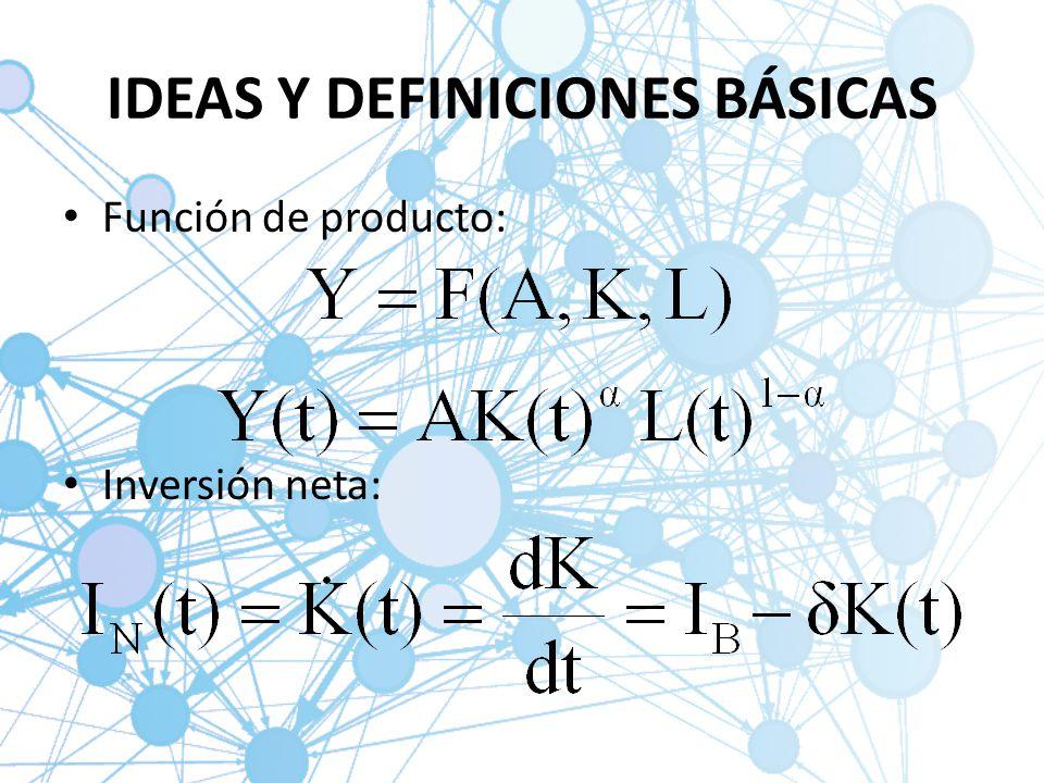 IDEAS Y DEFINICIONES BÁSICAS Función de producto: Inversión neta: