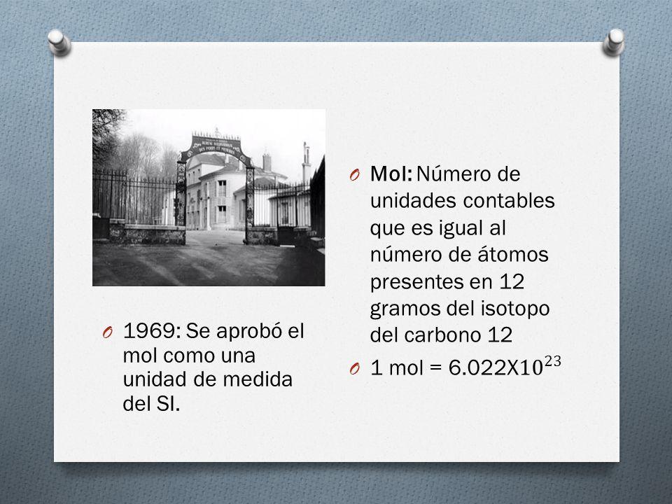 O 1969: Se aprobó el mol como una unidad de medida del SI.