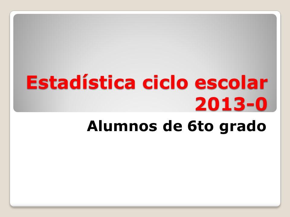 Estadística ciclo escolar 2013-0 Alumnos de 6to grado