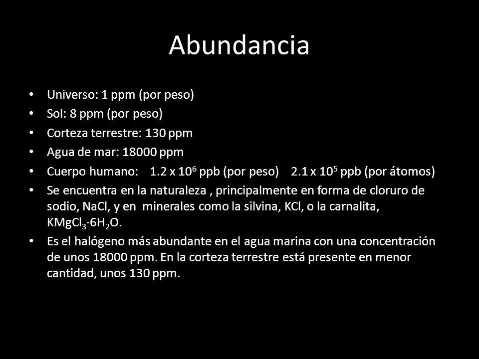 Abundancia Universo: 1 ppm (por peso) Sol: 8 ppm (por peso) Corteza terrestre: 130 ppm Agua de mar: 18000 ppm Cuerpo humano: 1.2 x 10 6 ppb (por peso)