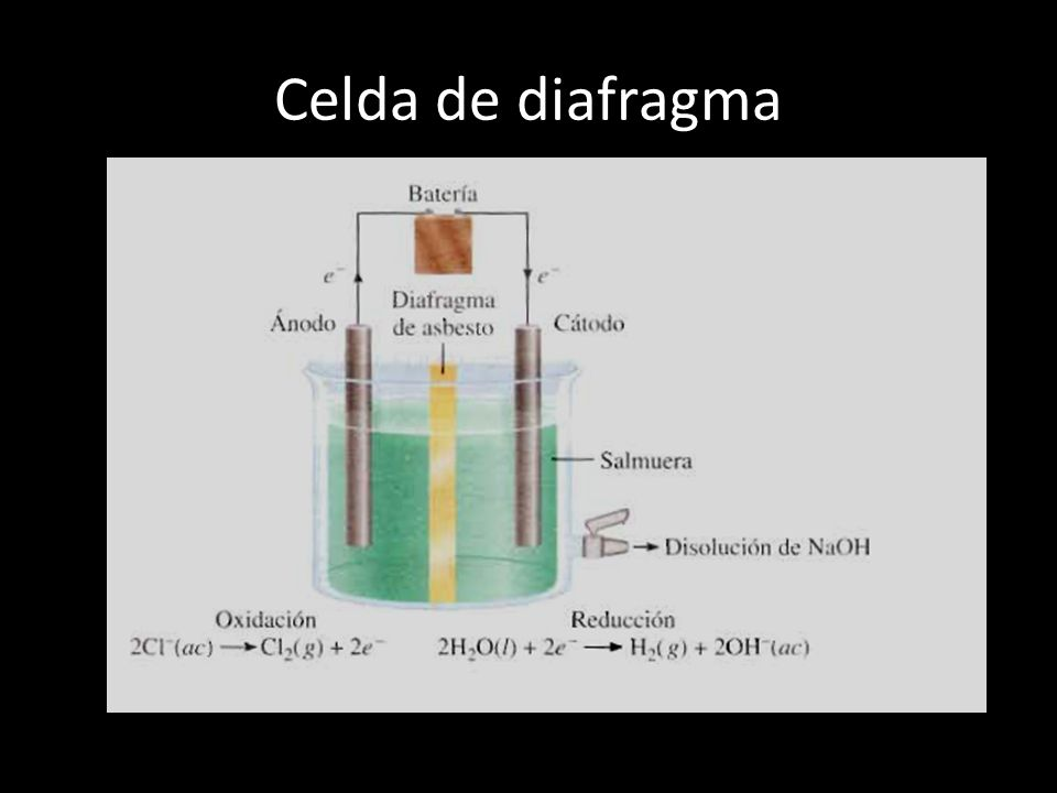 Celda de diafragma